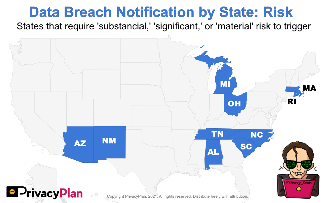 Data Breach Notification Triggers: Significant Risk