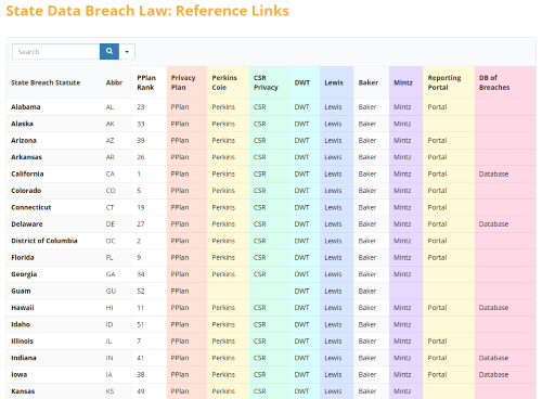 Reference Links for State Data Breach Notification Laws