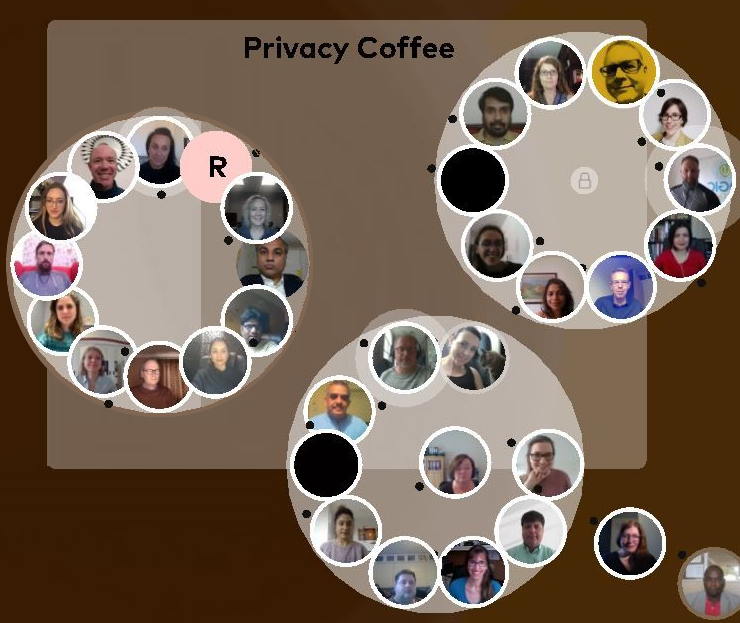 Privacy Coffeehouse Interactive View - Wonder.Me